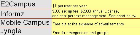 Pricing_3